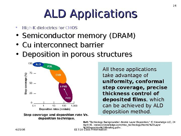 4/25/06 EE 518 Class Presentation 26 ALD Applications • High-K dielectrics for CMOS •