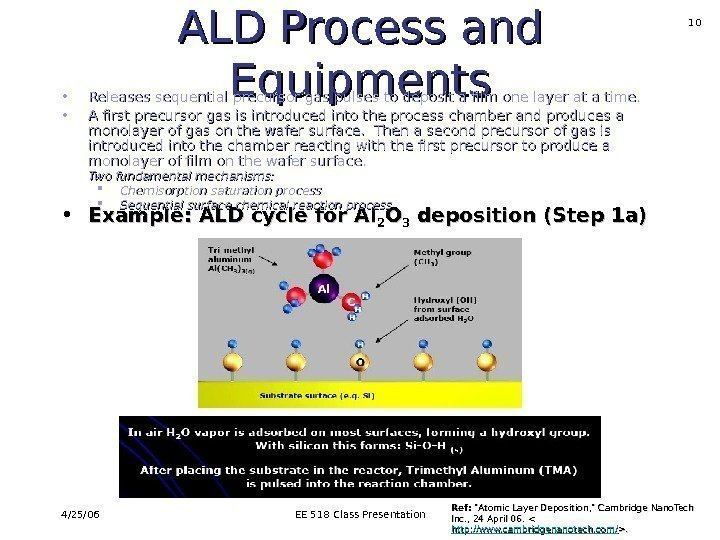 4/25/06 EE 518 Class Presentation 10 ALD Process and Equipments • Example: ALD cycle