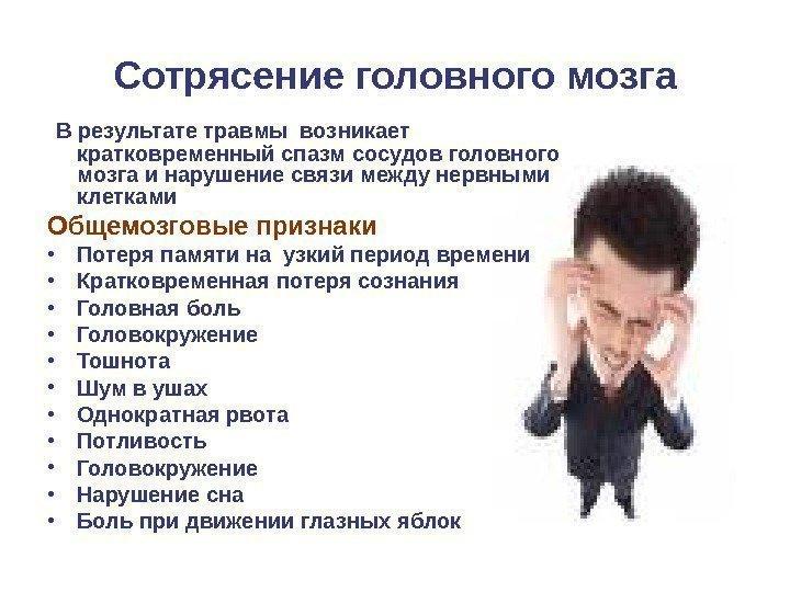 Травма головы Анатомия головы