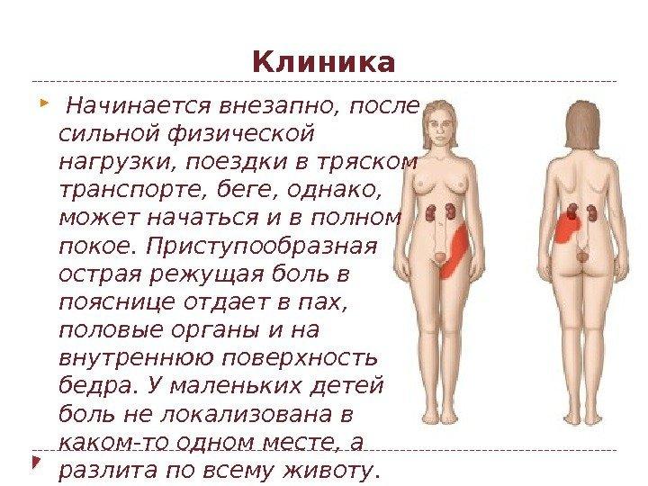Почему болит сзади спины левый бок