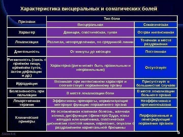 Посылка препораты нормализующие моторные растройства Максим Аверин Санкт-Петербурге: