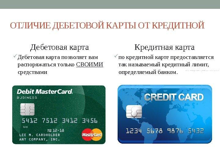 Где и как сделать кредитную карту 187