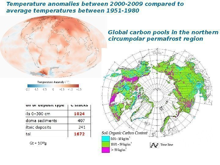 Temperature anomalies between 2000 -2009 compared to average temperatures between 1951 -1980 Global carbon