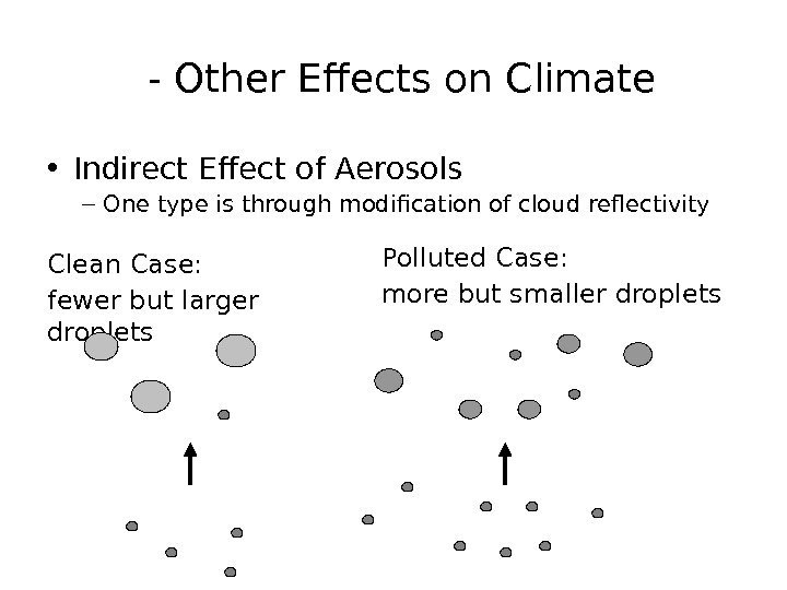 - Other Effects on Climate • Indirect Effect of Aerosols – One type