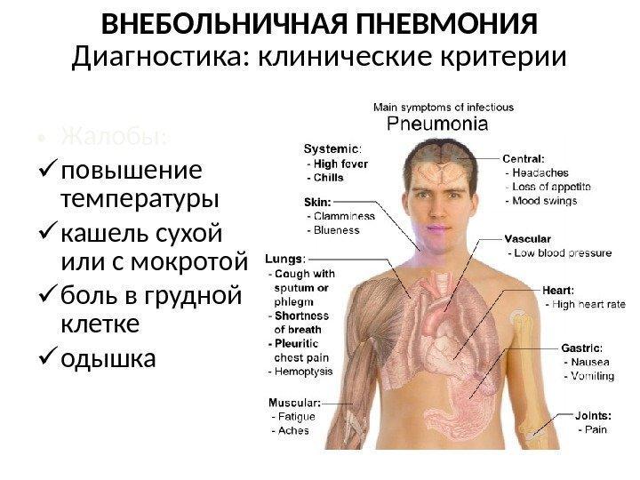 Как лечить кашель и температуру у ребенка