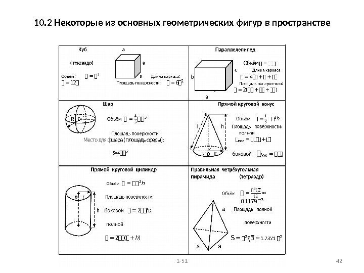 шпаргалка площадей и объемов всех геометрических фигур