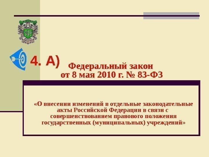 Мифы и реальность о федеральном законе от 8 мая 2010 г 83-фз о внесении изменений в отдельные законодательные акты