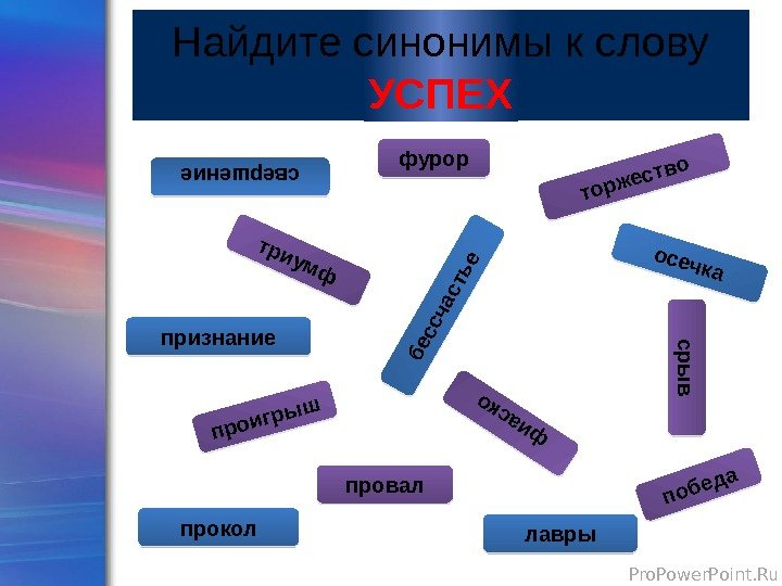 Pro. Power. Point. Ru. Найдите синонимы к слову УСПЕХпобеда б ессч асть е фурор