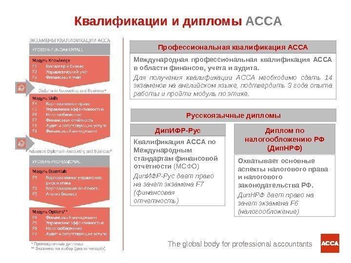 Дипломная работа Налогообложение населения в РФ и за рубежом  Налогообложение в рф диплом