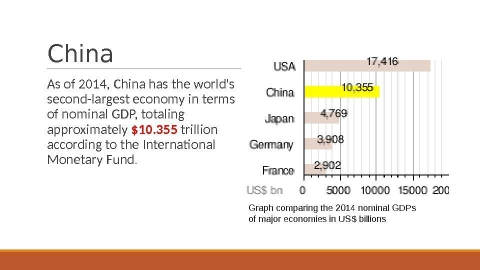 China  As of 2014, China has the world's second-largest economy in terms of