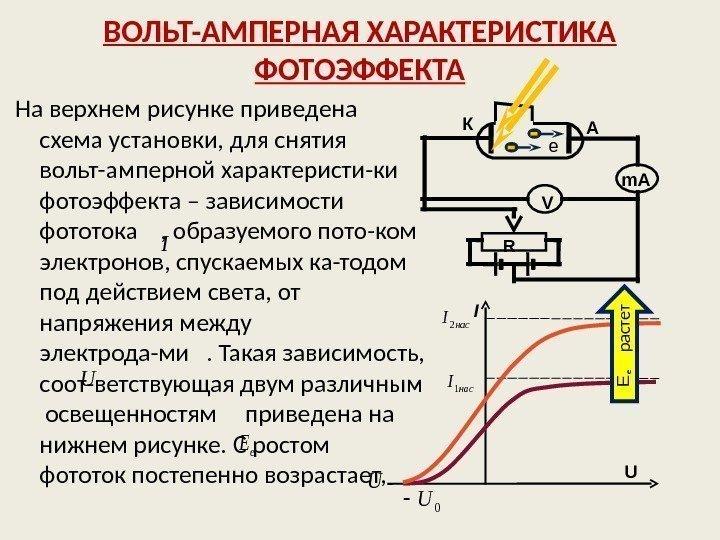Схемы для вольт-амперная характеристика