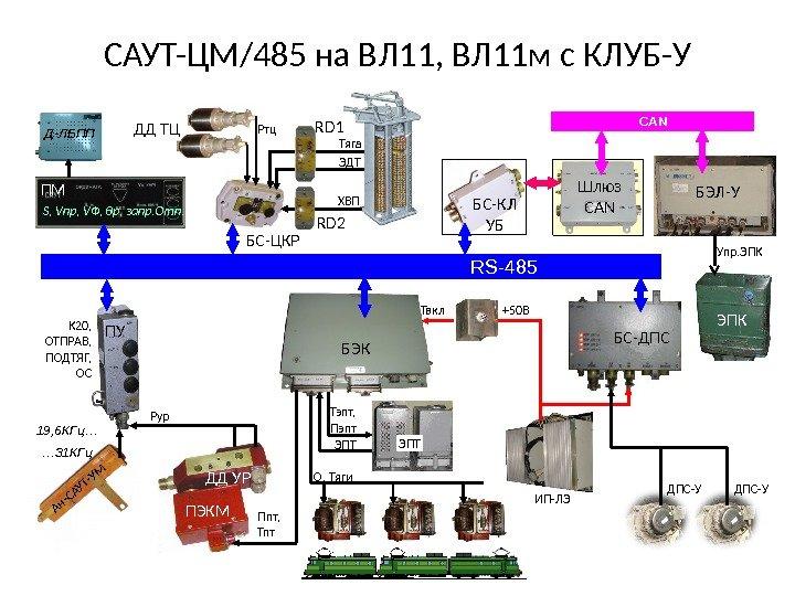 структурная схема саут цм 485