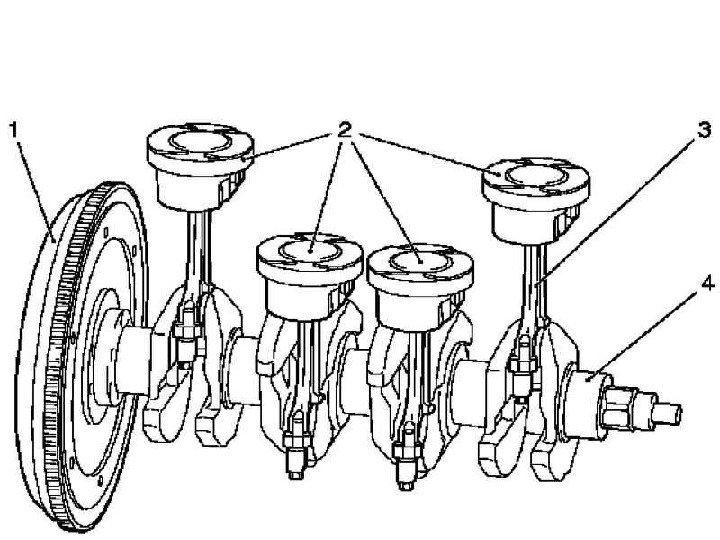Картинка кривошипно шатунный механизм