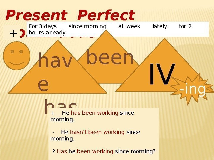 Present Perfect Continuous  For 3 days  since morning  all week