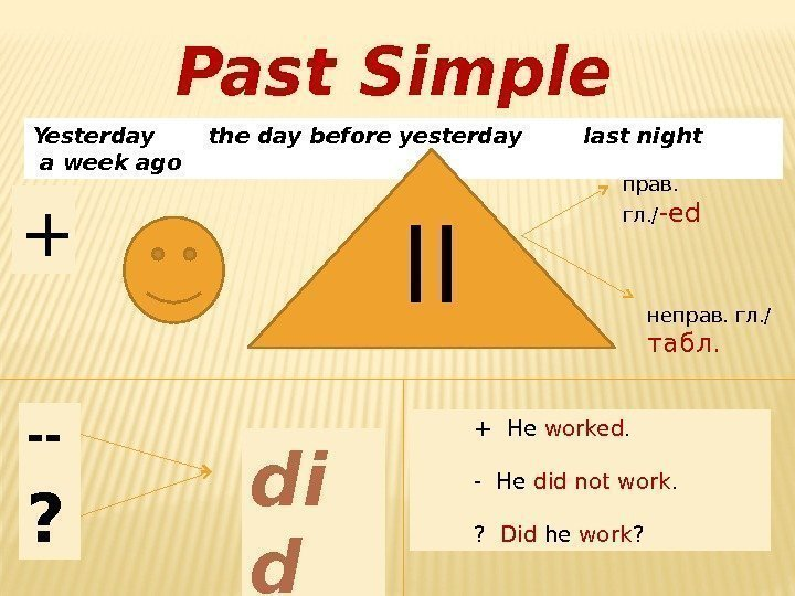 Past Simple Yesterday  the day before yesterday  last night  a week