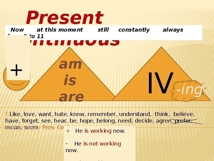 Present Continuous  Now  at this moment  still constantly