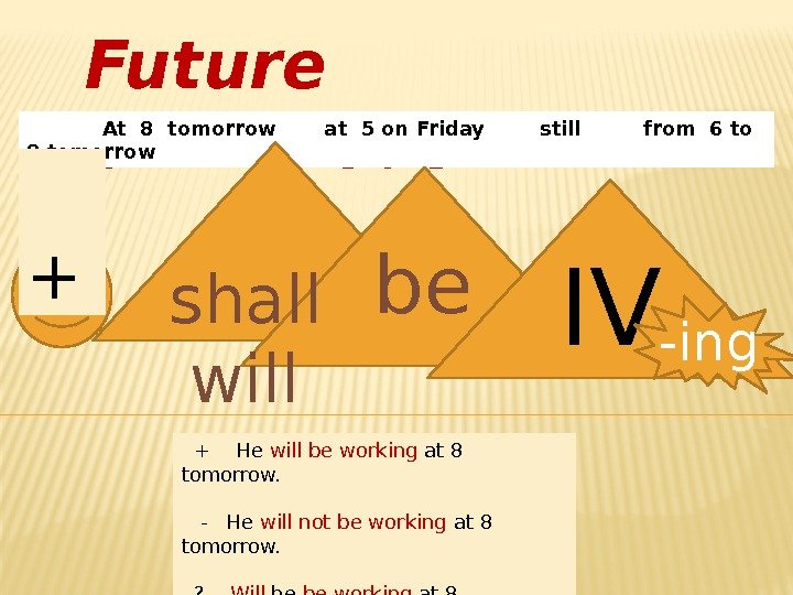 Future  Continuous  At 8 tomorrow  at 5 on Friday