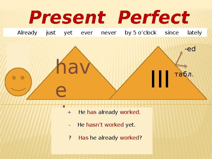 Present Perfect   Already just yet ever never by 5 o'clock