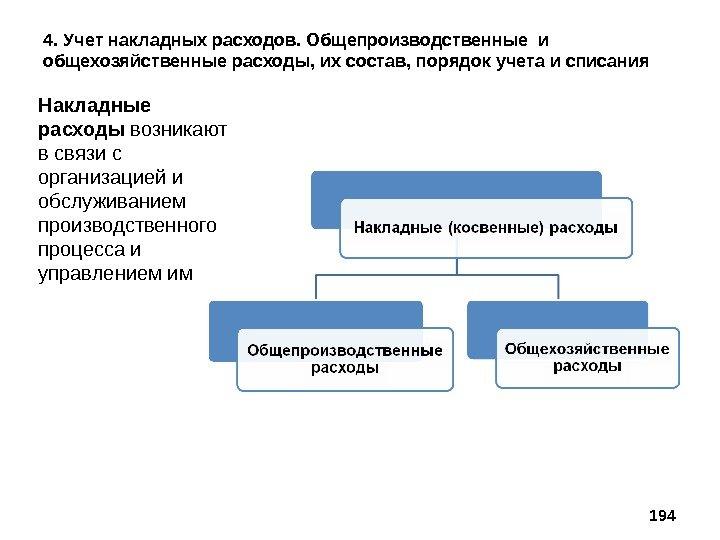 Основные расходы состав, характеристика, порядок учета шпаргалка