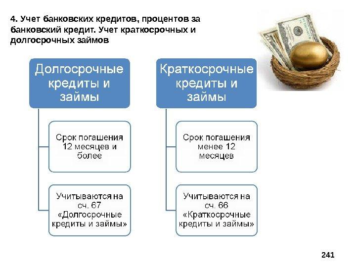 помощи государственной шпаргалка кредитов, займов и учёт
