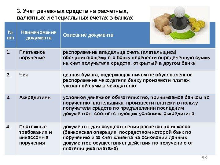 учёт средств в счетах шпаргалка денежных на бух. банке