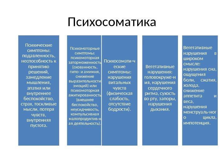 Психосоматика иммунитет