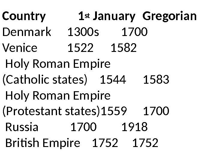 Country 1 st January Gregorian Denmark 1300 s  1700 Venice 1522 1582 Holy