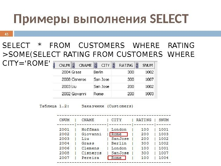 Примеры выполнения SELECT * FROM CUSTOMERS WHERE RATING SOME(SELECT RATING FROM CUSTOMERS WHERE CITY='ROME'