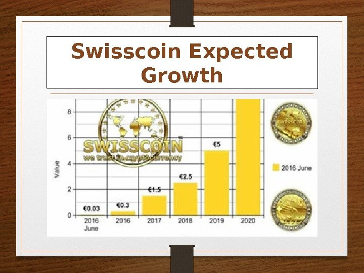 Swisscoin Expected Growth