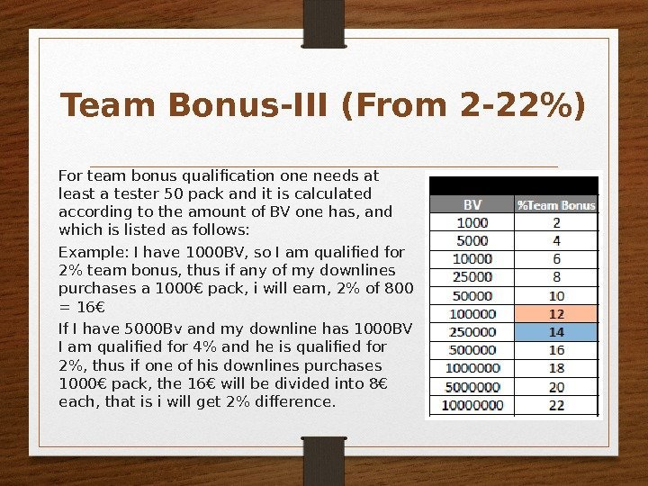 For team bonus qualification one needs at least a tester 50 pack and it