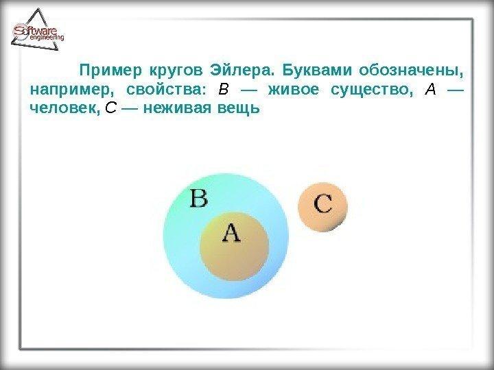 Преобразуй схему в круги эйлера 4 класс информатика решебник