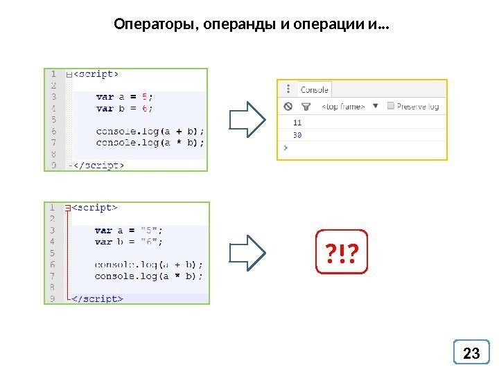 Выражения в JavaScript - HTML5BOOK.RU