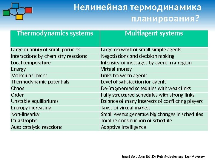 Нелинейная термодинамика планирвоания?  Smart Solutions Ltd, Dr. Petr Skobelev and Igor Mayorov. Thermodynamics