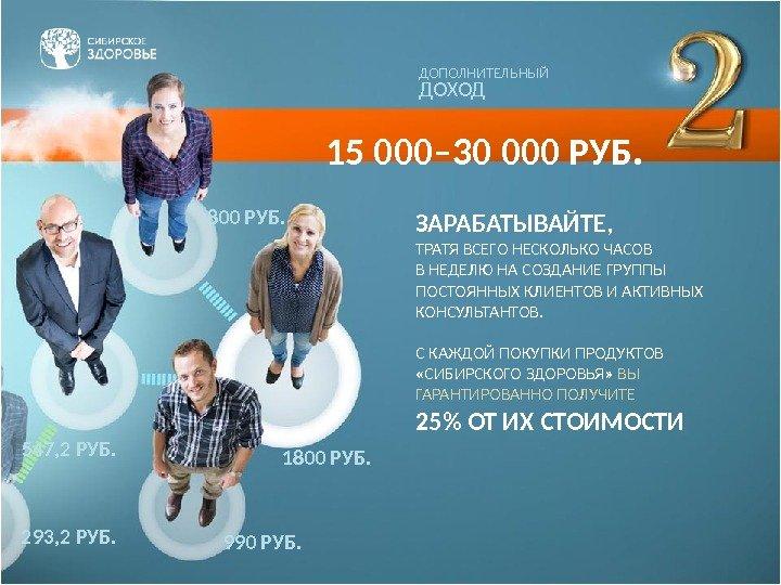 Сибирское здоровье работа картинки