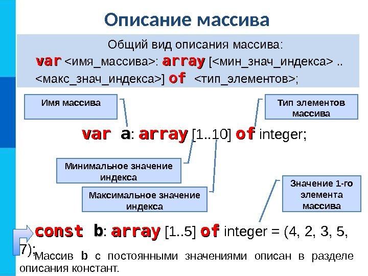 Описание массивов в программе var имя :array номер первого элемента  номер последнего элемента of тип элементов