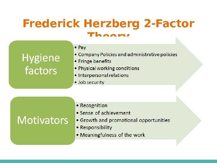 herzberg 2 factor theory