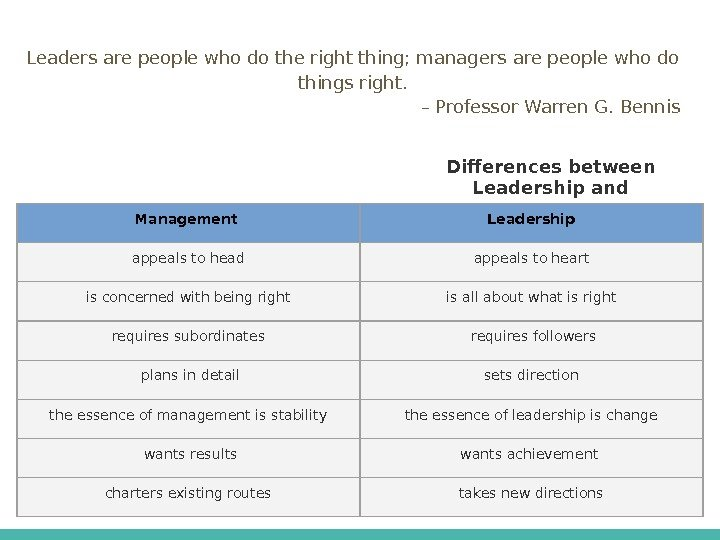 Leaders are people who do the right thing; managers are people who do things
