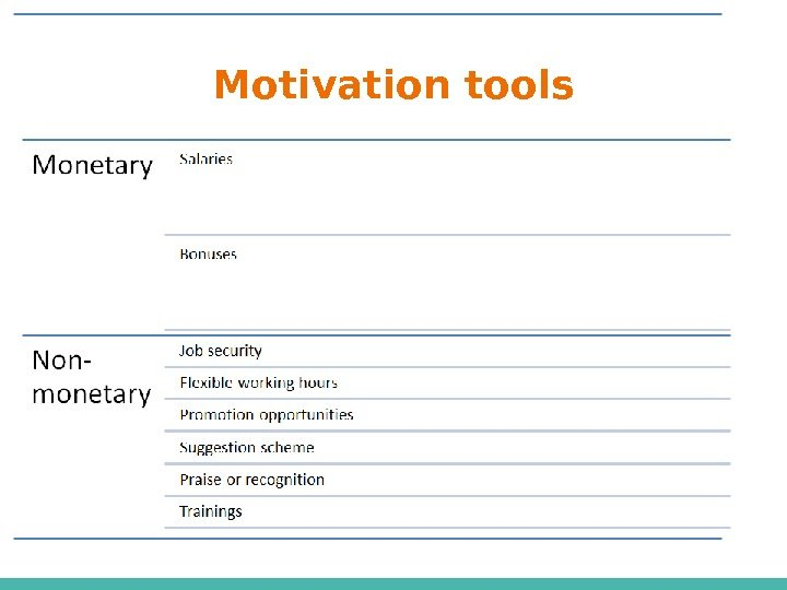 Motivation tools