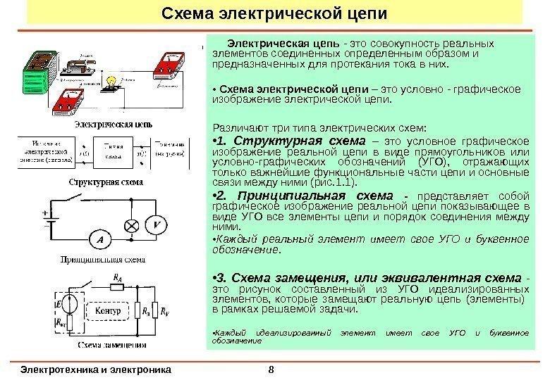 виды электрических схем замещения