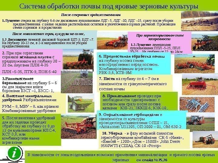 обработка почвы под яровые культуры таблица прекрасно