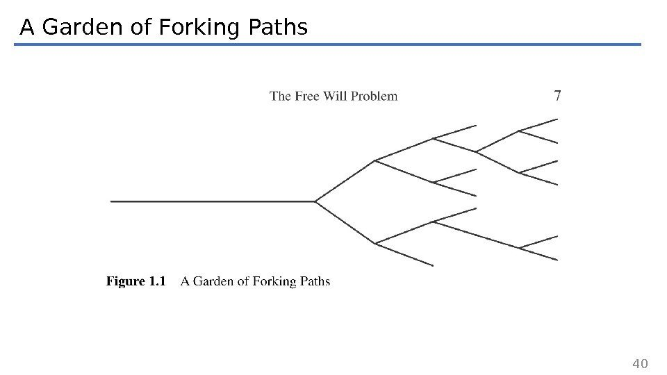 A Garden of Forking Paths 40