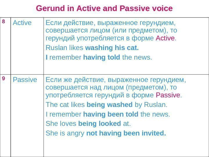 Gerund in Active and Passive voice 8 Active  Если  действие