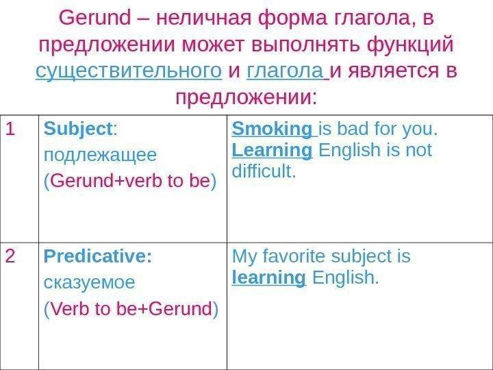 Справочник по грамматике английского языка
