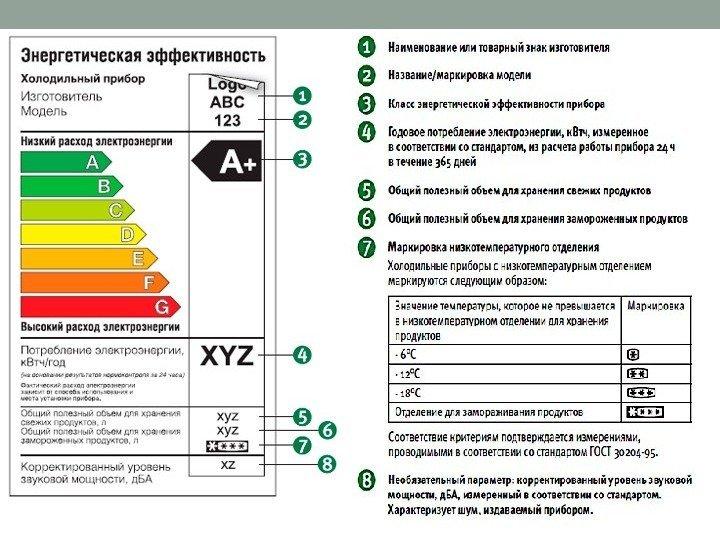 Гост 31340 2013 предупредительная маркировка химической