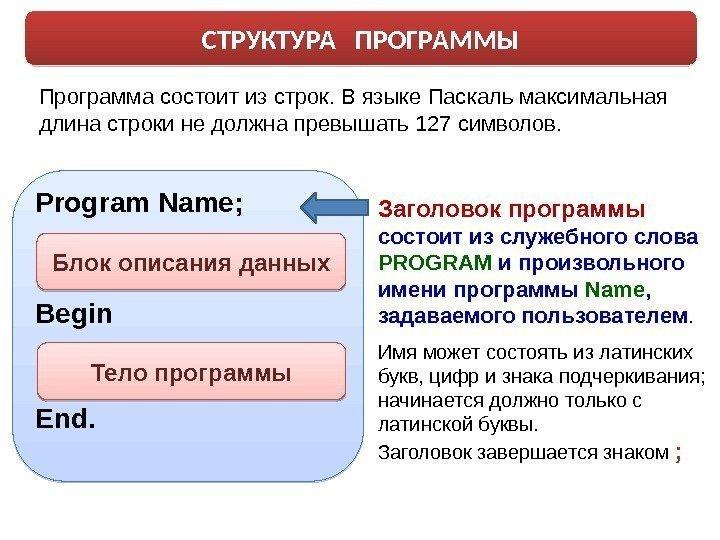 Перепишите Программу На Языке Паскаль Исправив Ошибки