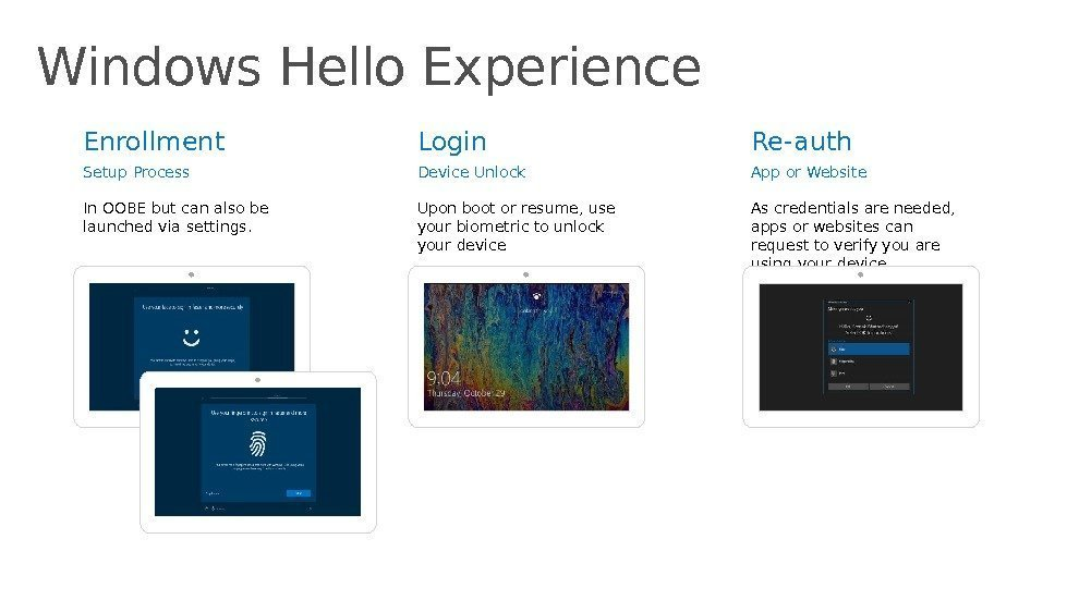 Windows Hello Experience Re-auth App or Website As credentials are needed,  apps or
