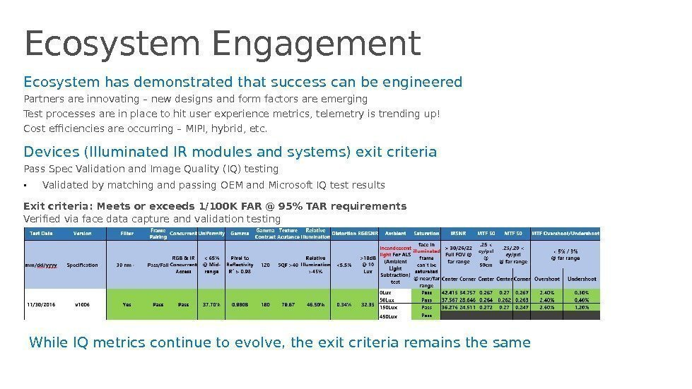 Ecosystem Engagement Ecosystem has demonstrated that success can be engineered Partners are innovating –