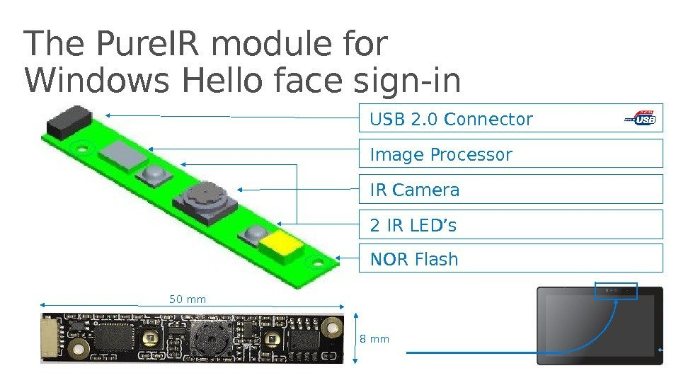The Pure. IR module for Windows Hello face sign-in Client Computing Group Intel USB