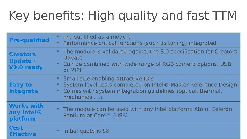 Key benefits: High quality and fast TTM 32 Client Computing Group Intel Pre-qualified as