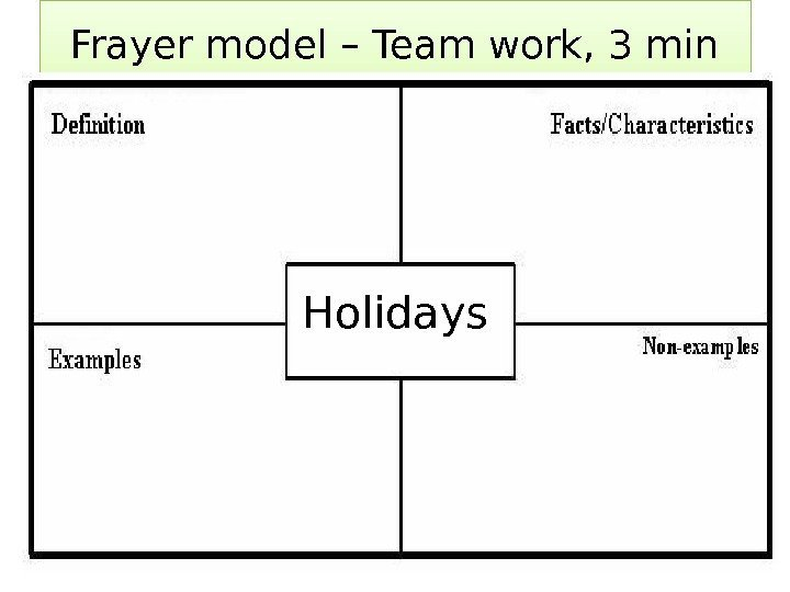 Frayer model – Team work, 3 min Holidays 01